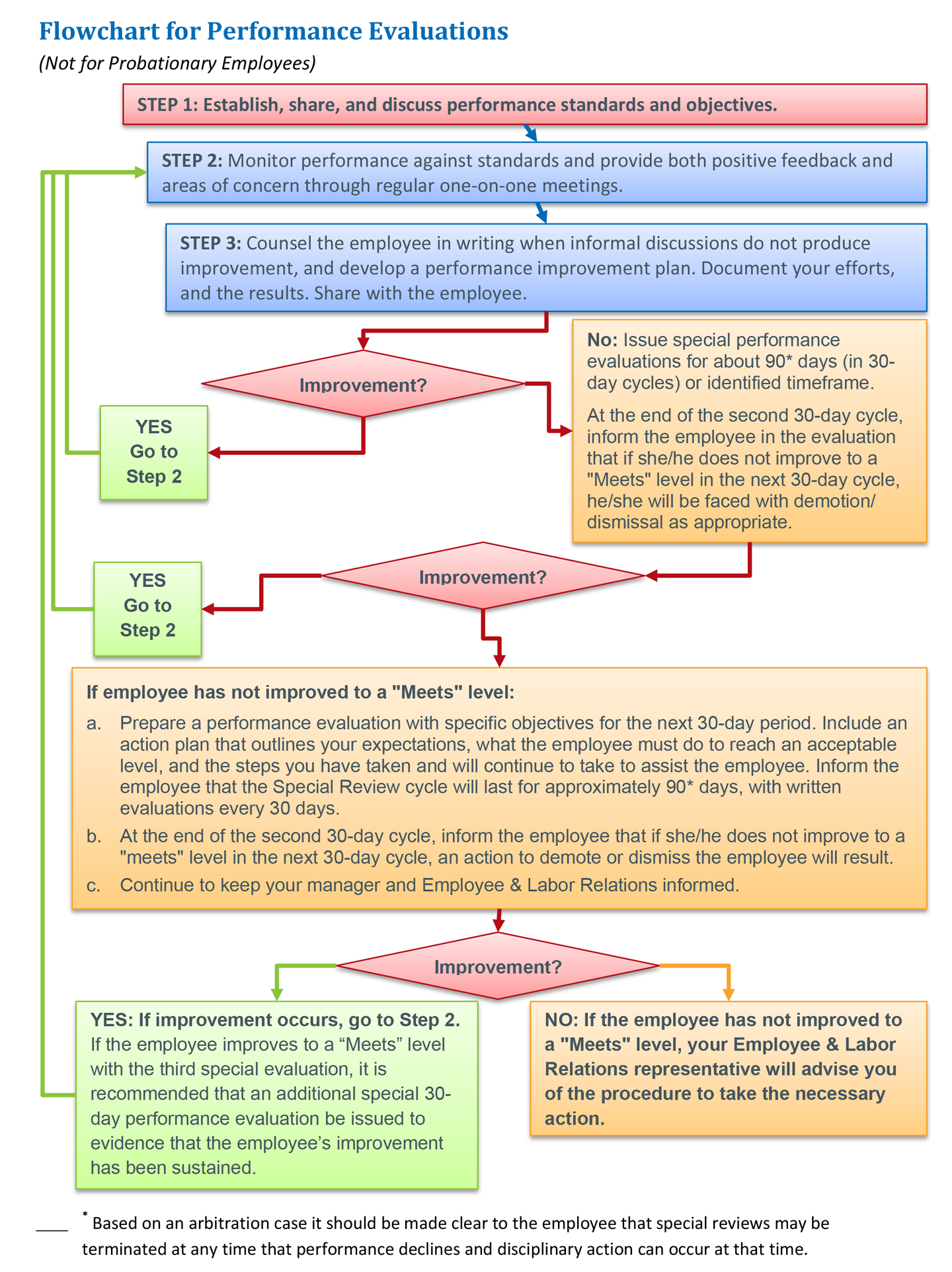 ER-Handbook-2014-63